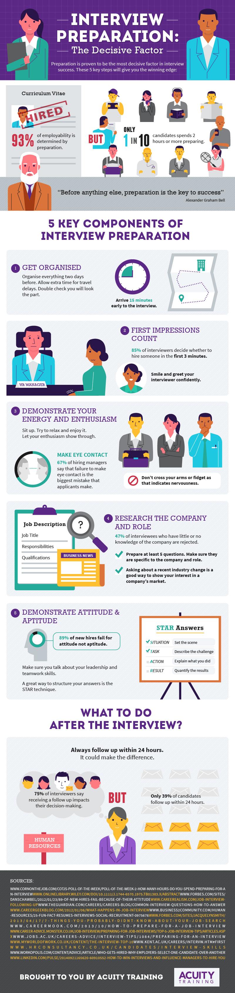 Interview-Preparation-Infographic.jpg