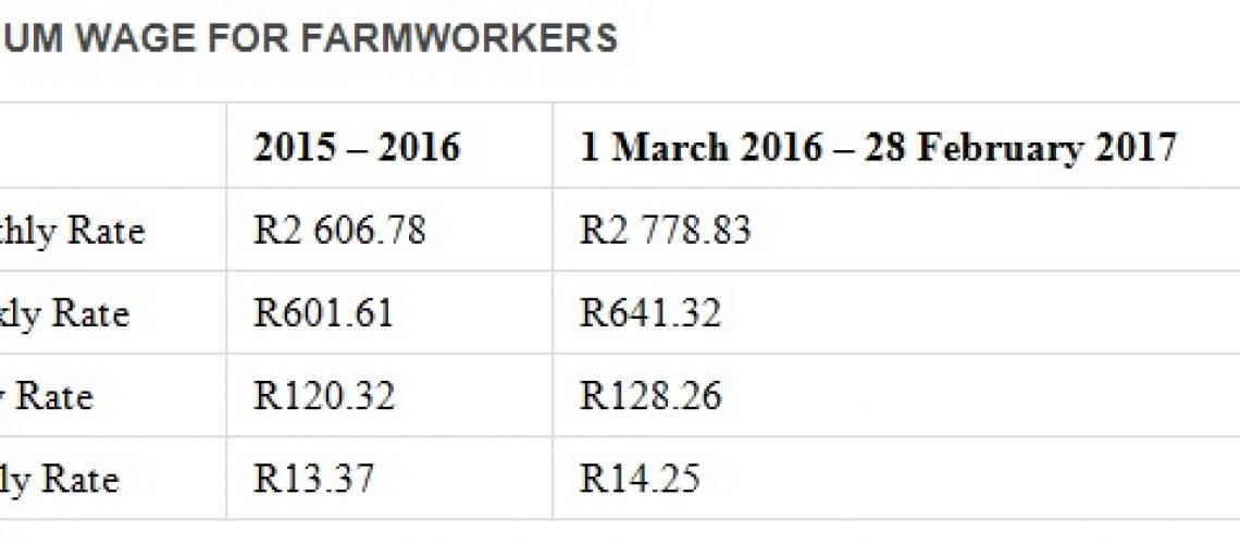 Remuneration of employees IMAGE 1