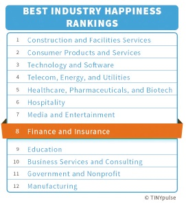 Best industry happiness rankings