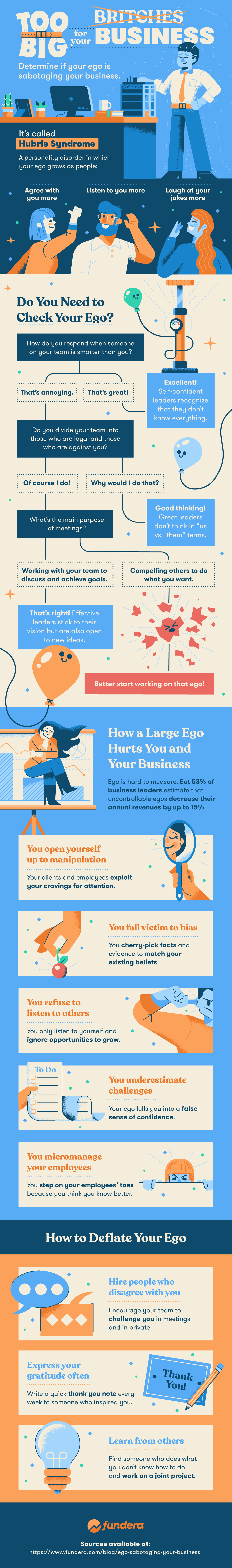 Is Your Ego Sabotaging Your Small Business? (Flowchart)