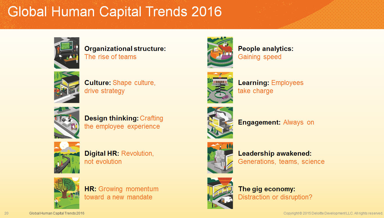 Figure 3 global captial trends 2016