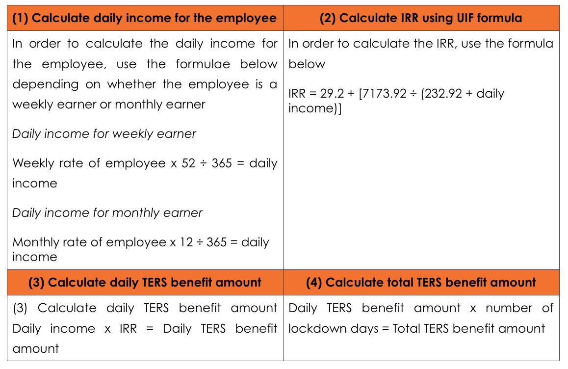 Covid-19: TERS - 5 important updates