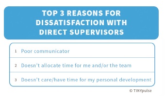 Top 3 reasons for dissatisfaction with direct supervisors